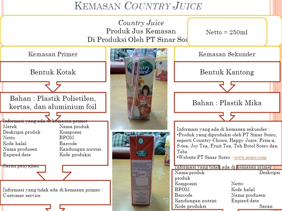 Kemasan Country Juice Country Juice Produk Jus Kemasan