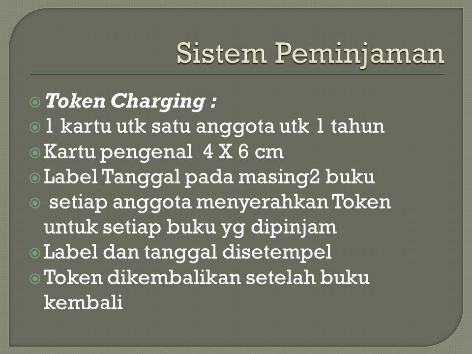 Sistem Peminjaman Token Charging :
