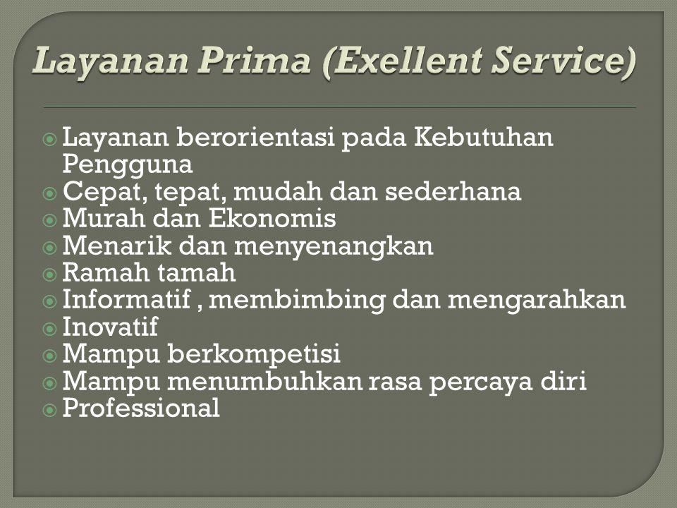 Layanan Prima (Exellent Service)