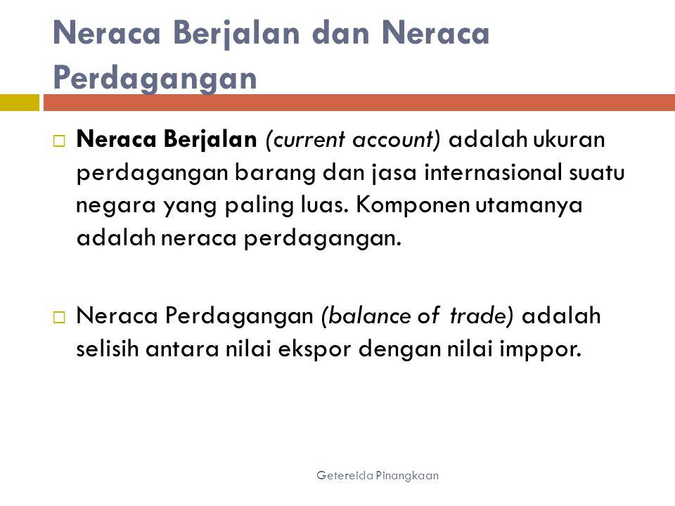 Neraca Berjalan dan Neraca Perdagangan