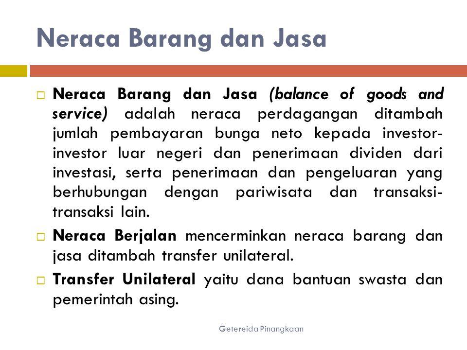 Neraca Barang dan Jasa