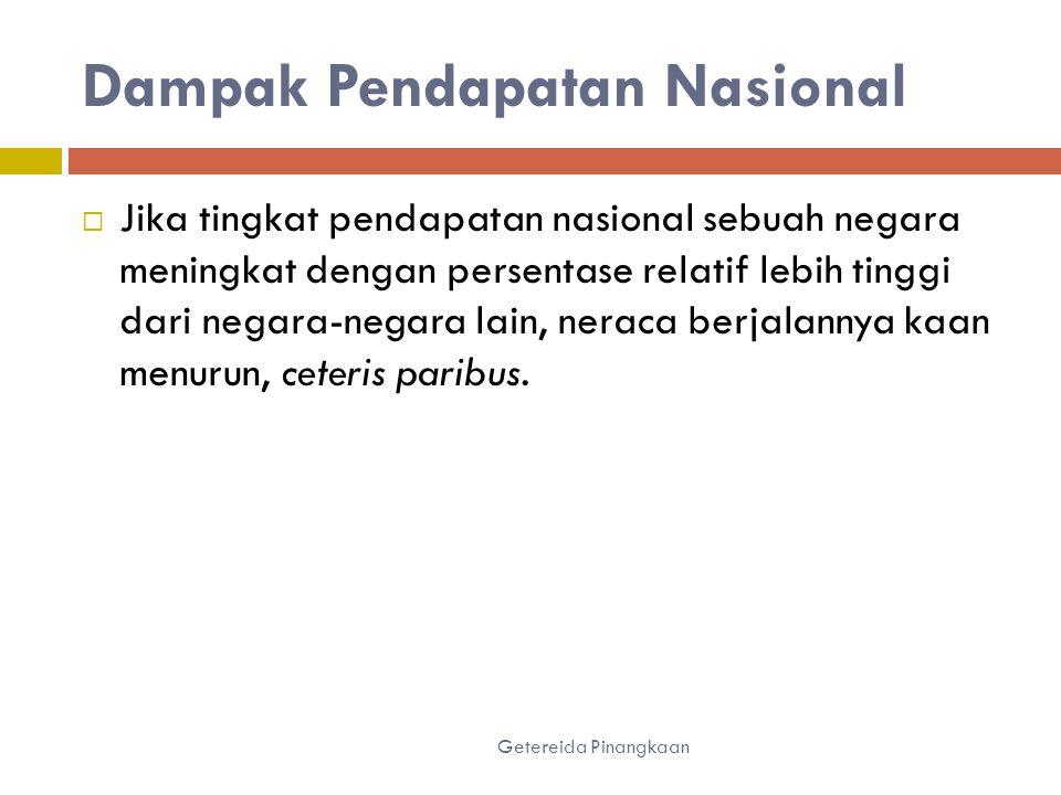 Dampak Pendapatan Nasional