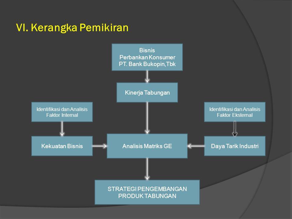 VI. Kerangka Pemikiran Bisnis Perbankan Konsumer PT. Bank Bukopin,Tbk