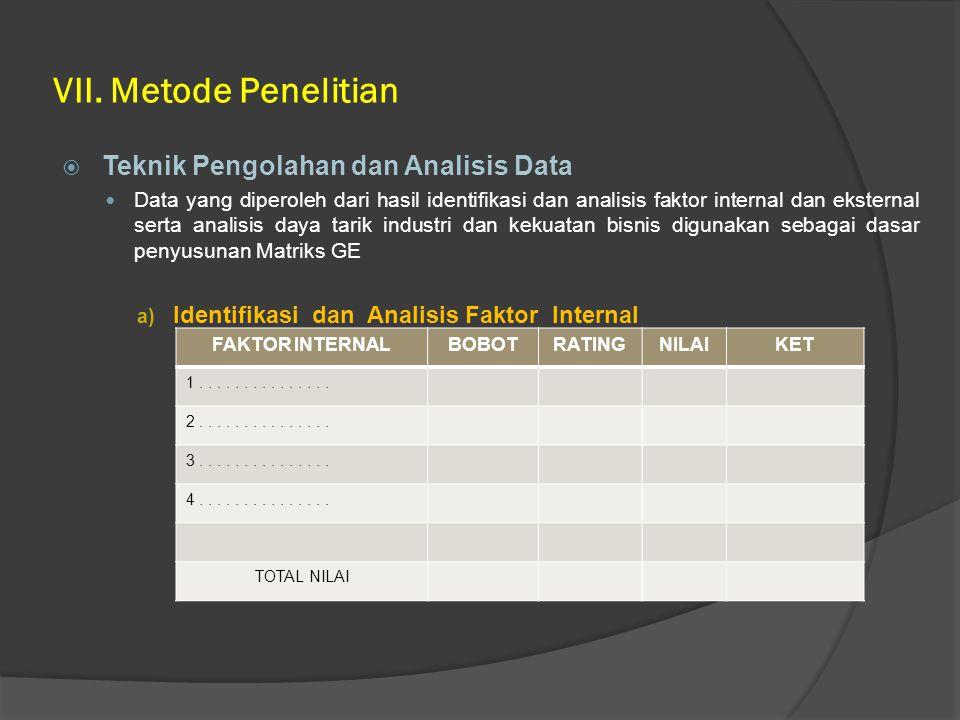 VII. Metode Penelitian Teknik Pengolahan dan Analisis Data