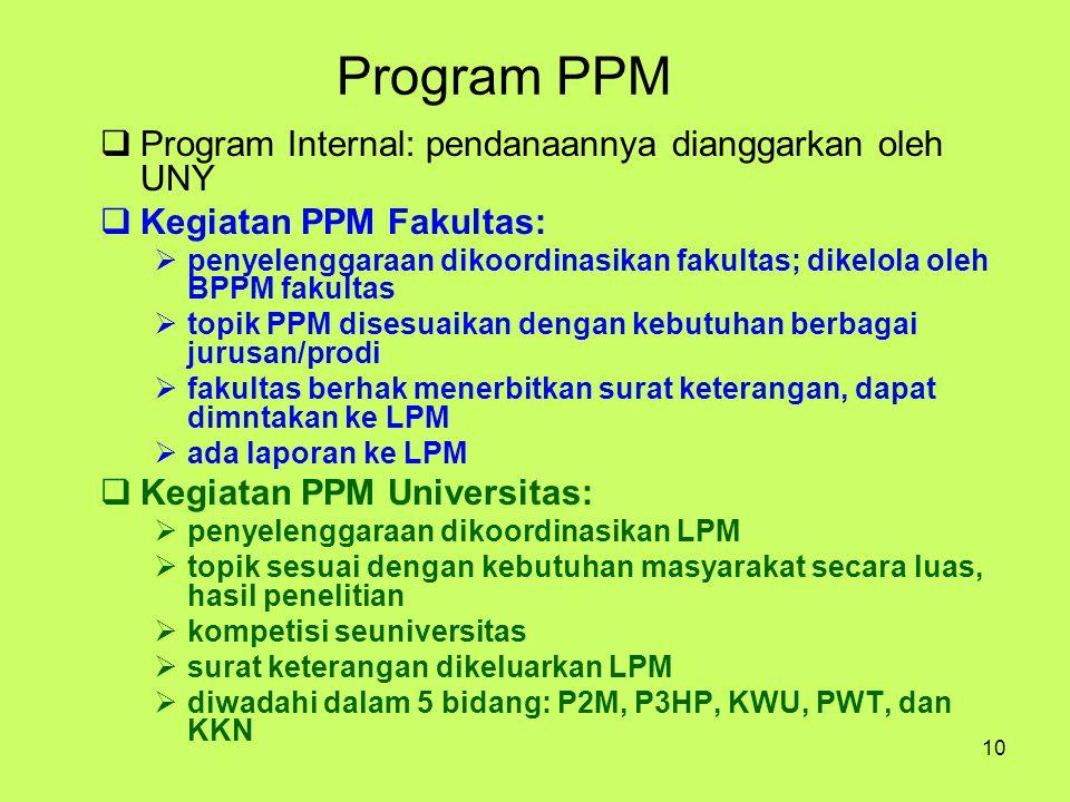 Program PPM Program Internal: pendanaannya dianggarkan oleh UNY