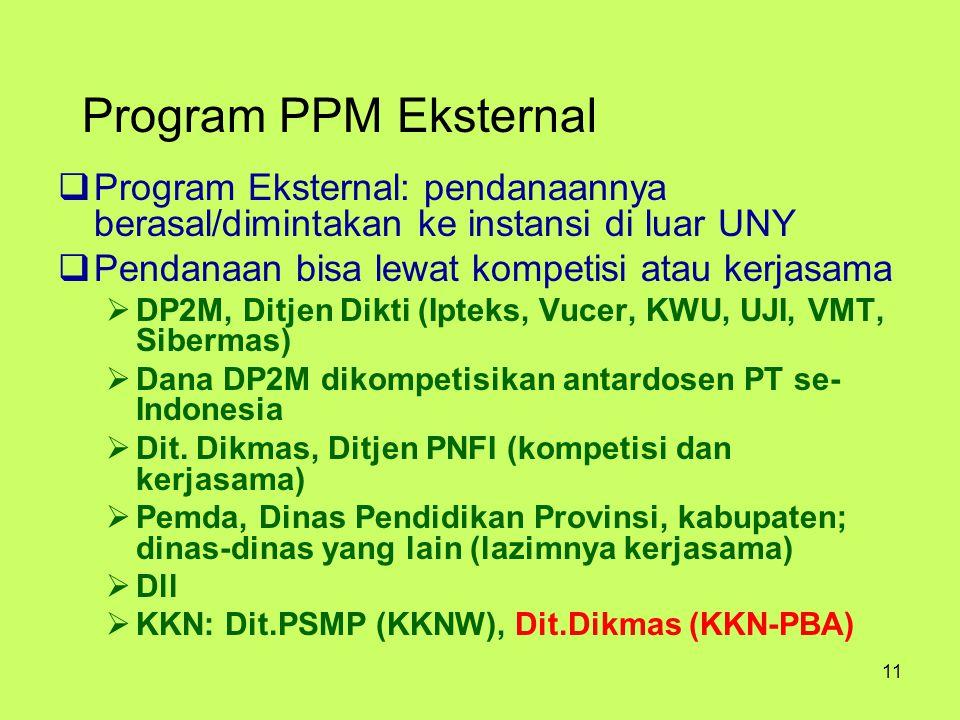 Program PPM Eksternal Program Eksternal: pendanaannya berasal/dimintakan ke instansi di luar UNY. Pendanaan bisa lewat kompetisi atau kerjasama.