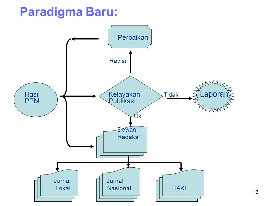 Paradigma Baru: Perbaikan Revisi