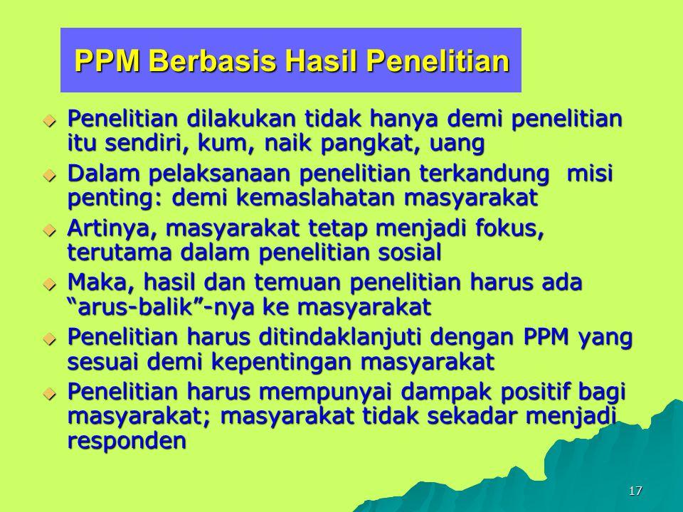 PPM Berbasis Hasil Penelitian