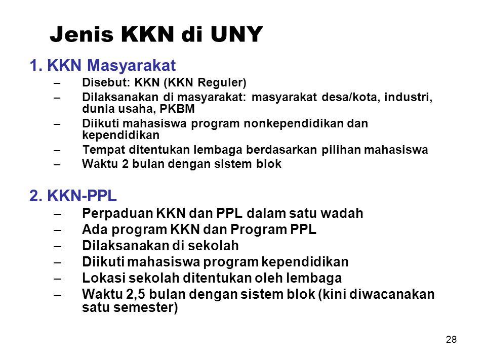 Jenis KKN di UNY 1. KKN Masyarakat 2. KKN-PPL