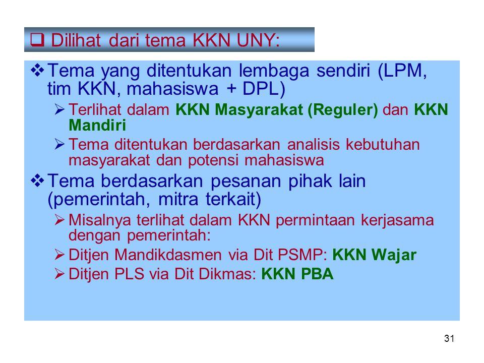 Dilihat dari tema KKN UNY: