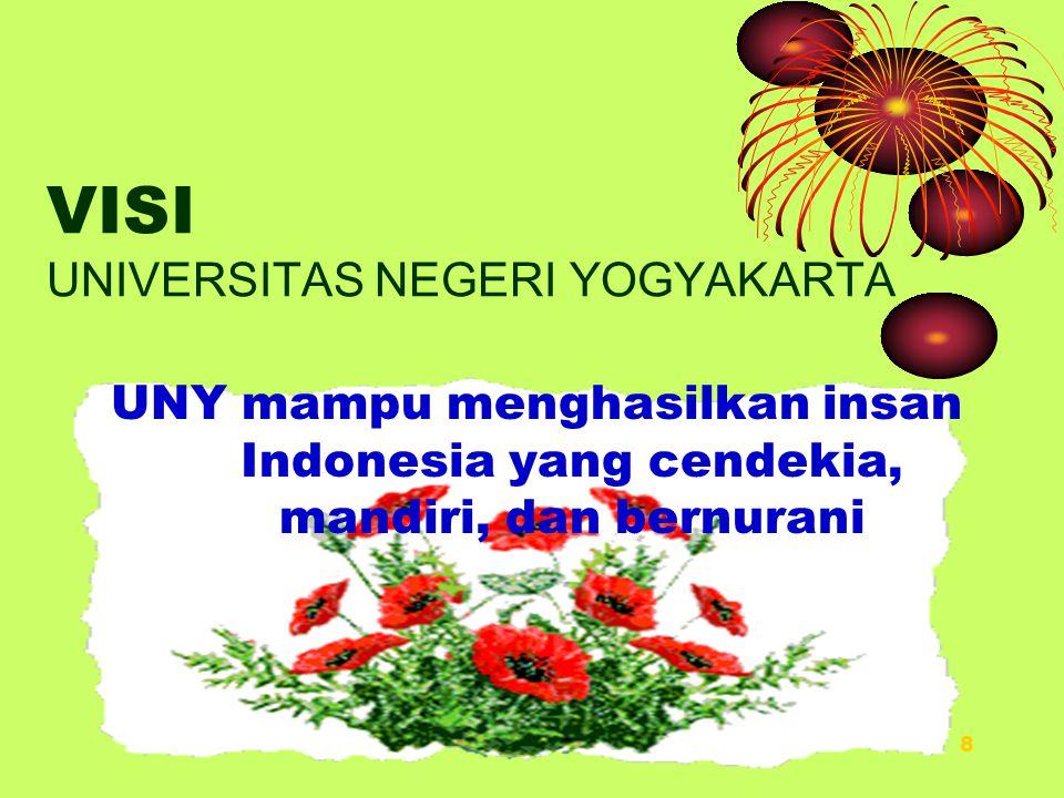 VISI UNIVERSITAS NEGERI YOGYAKARTA