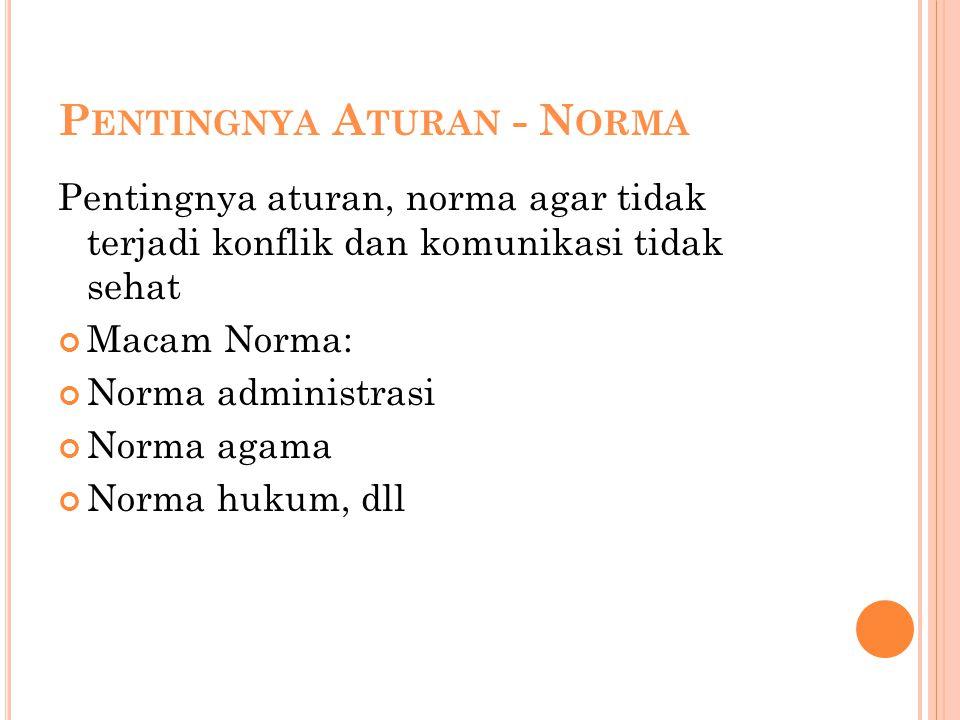 Pentingnya Aturan - Norma