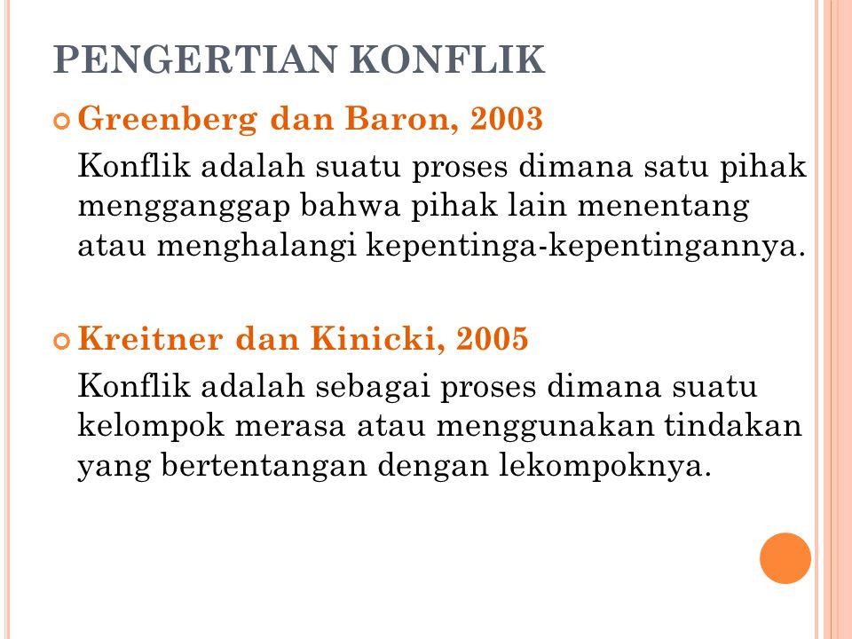 PENGERTIAN KONFLIK Greenberg dan Baron, 2003