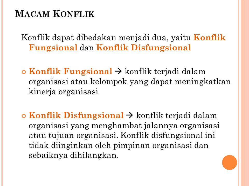 Macam Konflik Konflik dapat dibedakan menjadi dua, yaitu Konflik Fungsional dan Konflik Disfungsional.
