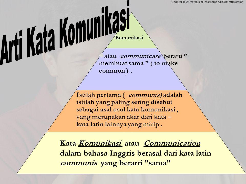 Arti Kata Komunikasi Kata Komunikasi atau Communication