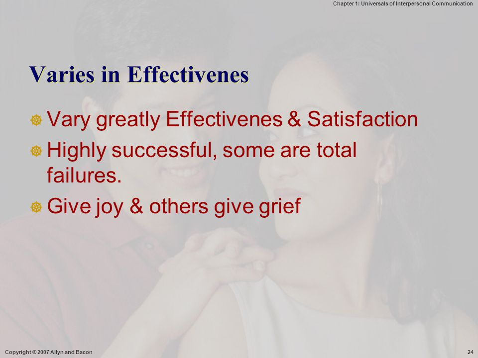 Varies in Effectivenes