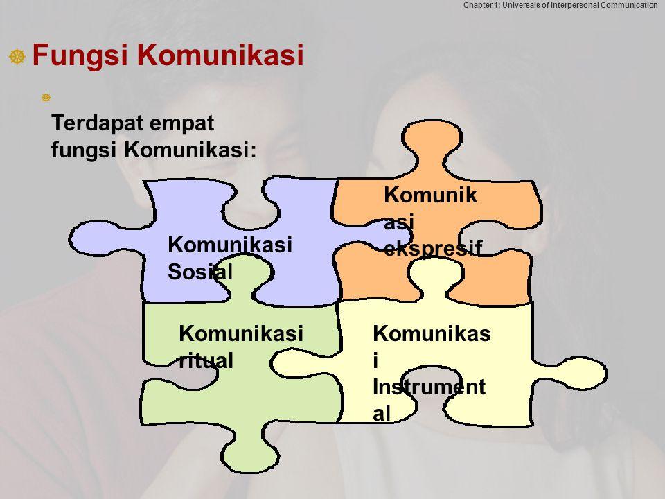 Fungsi Komunikasi Terdapat empat fungsi Komunikasi:
