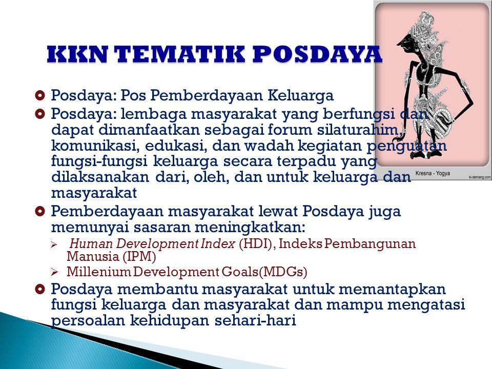 KKN TEMATIK POSDAYA Posdaya: Pos Pemberdayaan Keluarga