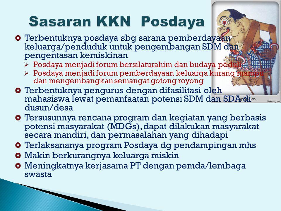 Sasaran KKN Posdaya Terbentuknya posdaya sbg sarana pemberdayaan keluarga/penduduk untuk pengembangan SDM dan pengentasan kemiskinan.
