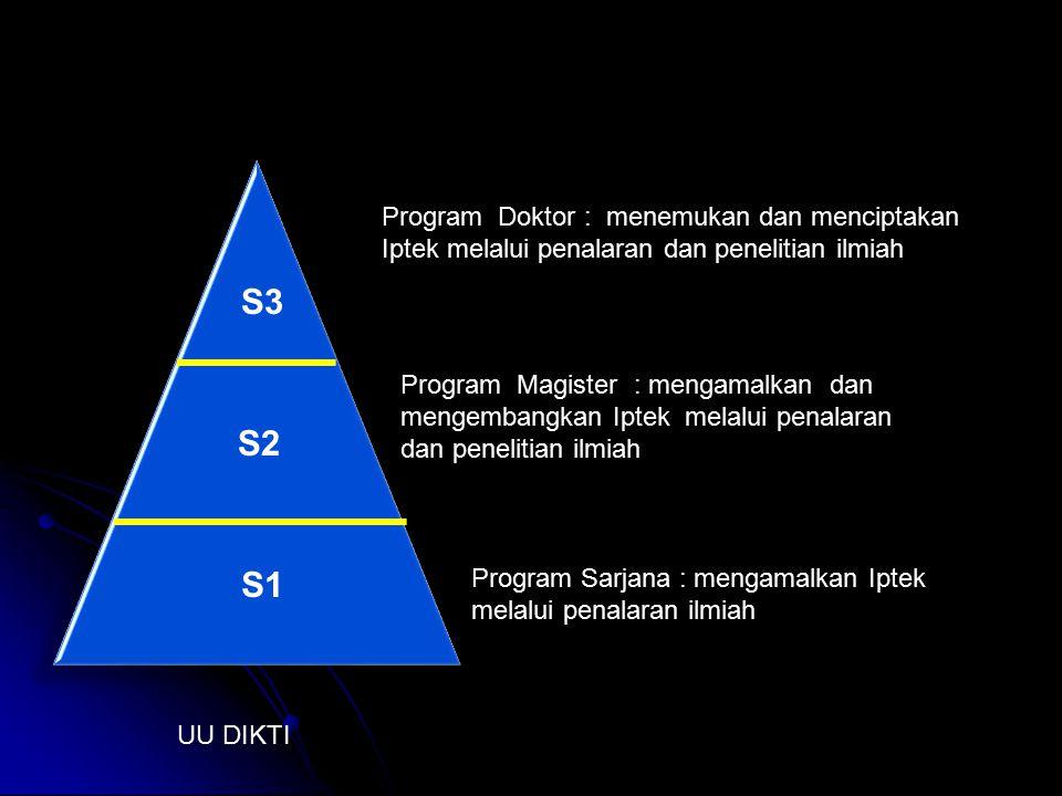 Program Doktor : menemukan dan menciptakan Iptek melalui penalaran dan penelitian ilmiah