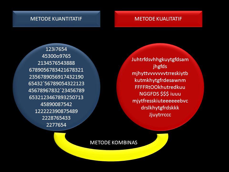 METODE KUANTITATIF METODE KUALITATIF. 123i7654. 45300o9765. 2134576543888.