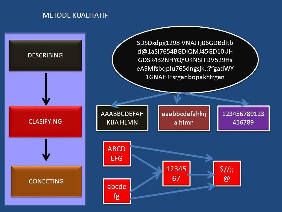 METODE KUALITATIF ABCDEFG 1234567 $//;;@ abcdefg