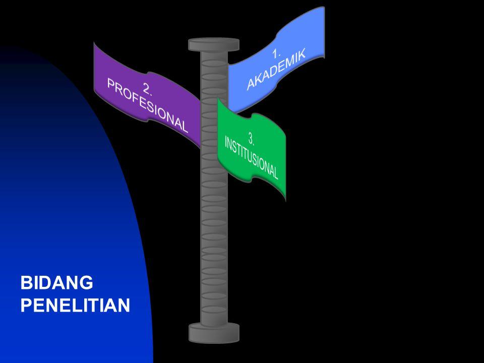 1. AKADEMIK 2. PROFESIONAL 3. INSTITUSIONAL BIDANG PENELITIAN