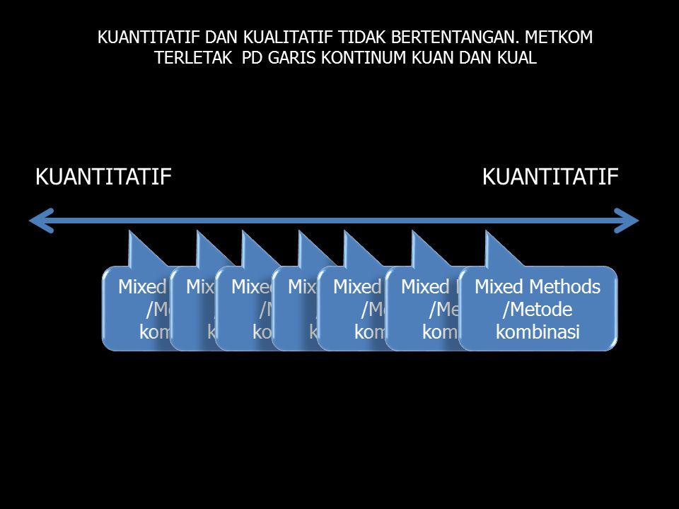 KUANTITATIF KUANTITATIF Mixed Methods /Metode kombinasi