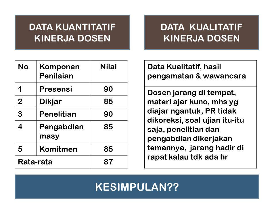 KESIMPULAN DATA KUANTITATIF KINERJA DOSEN