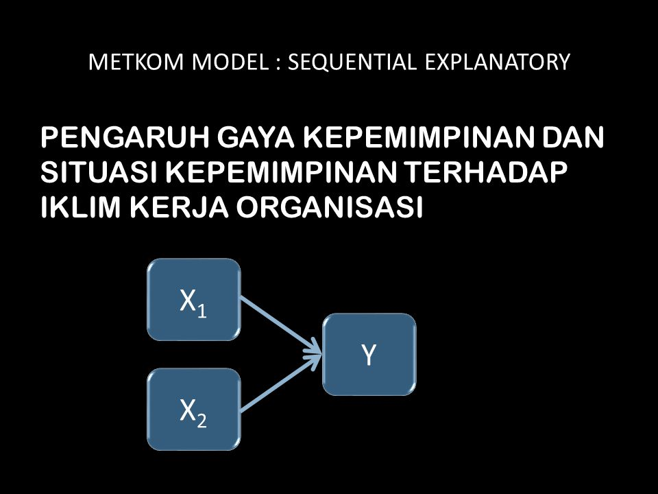 METKOM MODEL : SEQUENTIAL EXPLANATORY