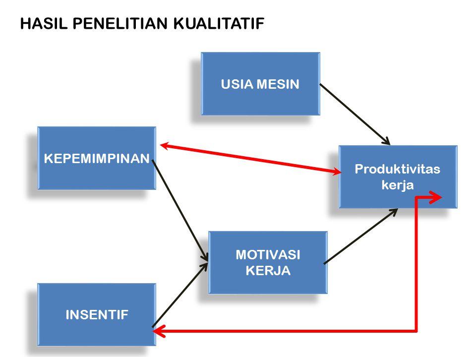 HASIL PENELITIAN KUALITATIF