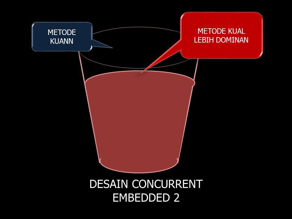 DESAIN CONCURRENT EMBEDDED 2