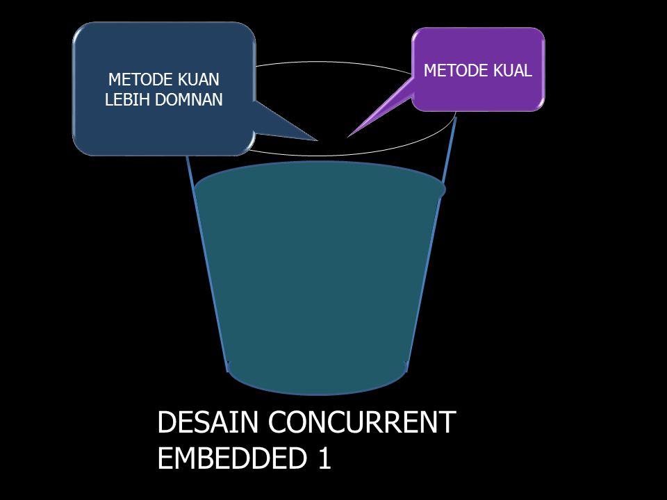 DESAIN CONCURRENT EMBEDDED 1