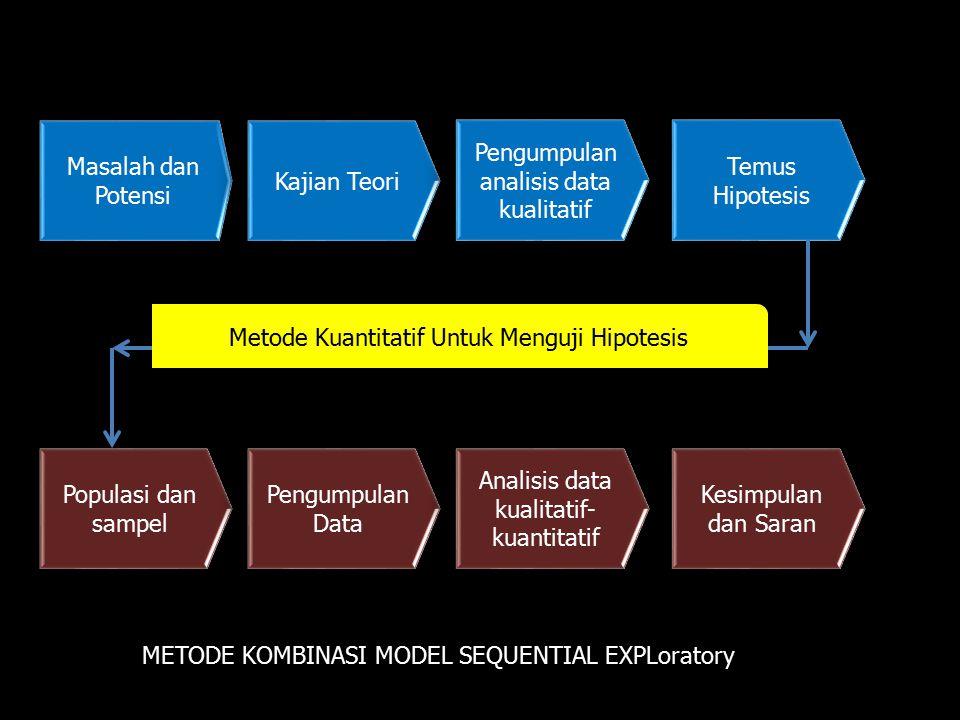 Pengumpulan analisis data kualitatif Temus Hipotesis