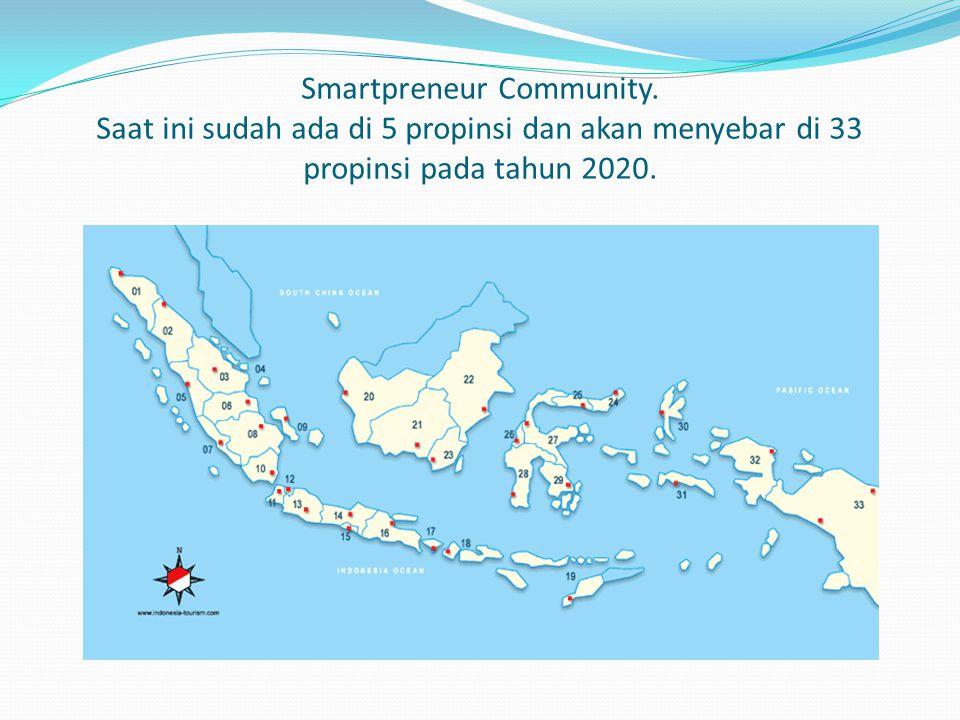 Smartpreneur Community