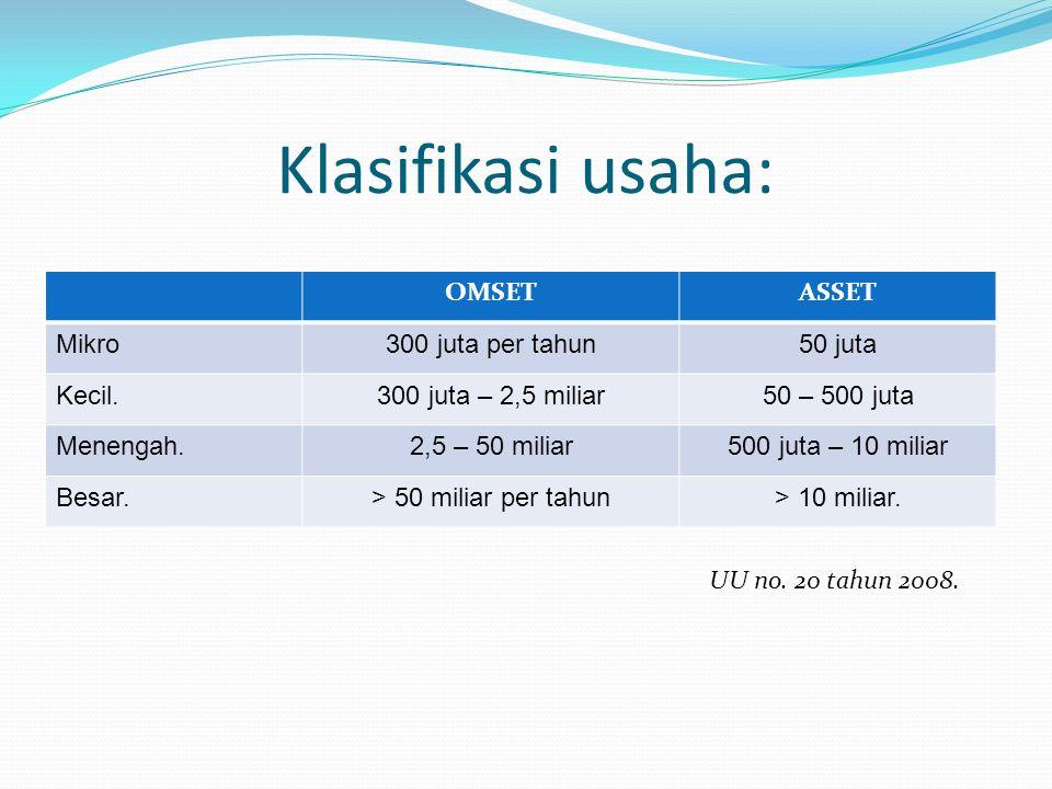 Klasifikasi usaha: OMSET ASSET Mikro 300 juta per tahun 50 juta Kecil.