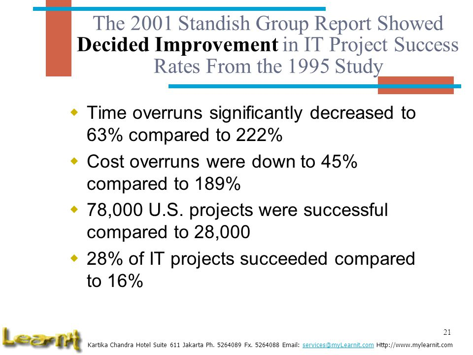 The 2001 Standish Group Report Showed Decided Improvement in IT Project Success Rates From the 1995 Study