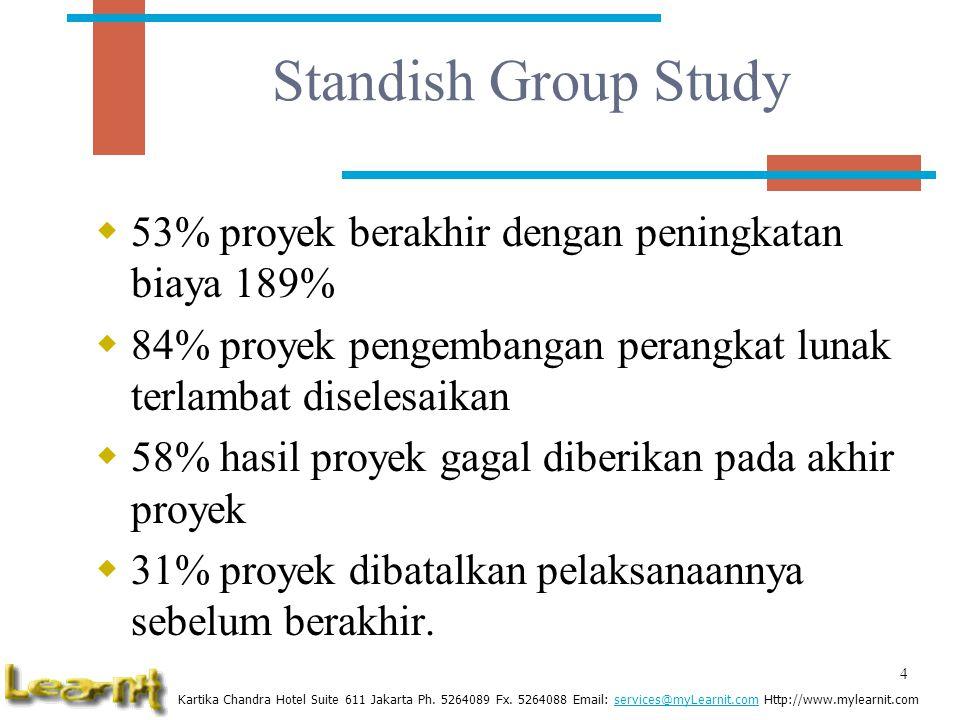 Standish Group Study 53% proyek berakhir dengan peningkatan biaya 189%