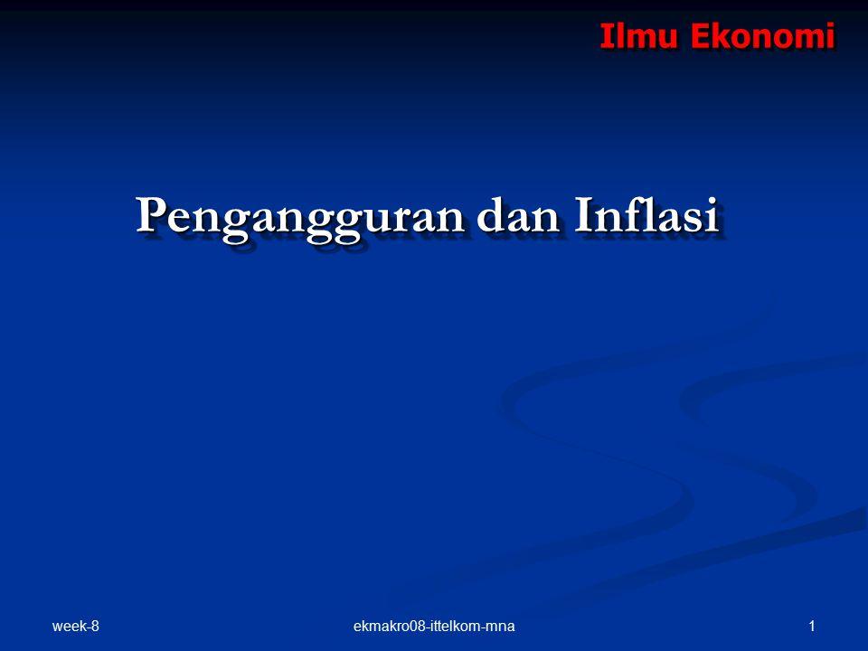 Pengangguran dan Inflasi