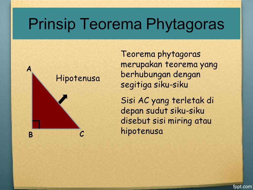 Prinsip Teorema Phytagoras