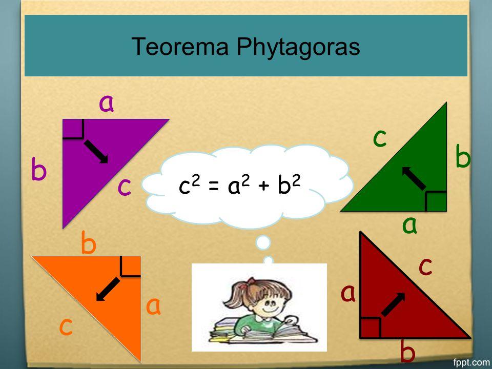 Teorema Phytagoras a b c a b c c2 = a2 + b2 a b c a b c
