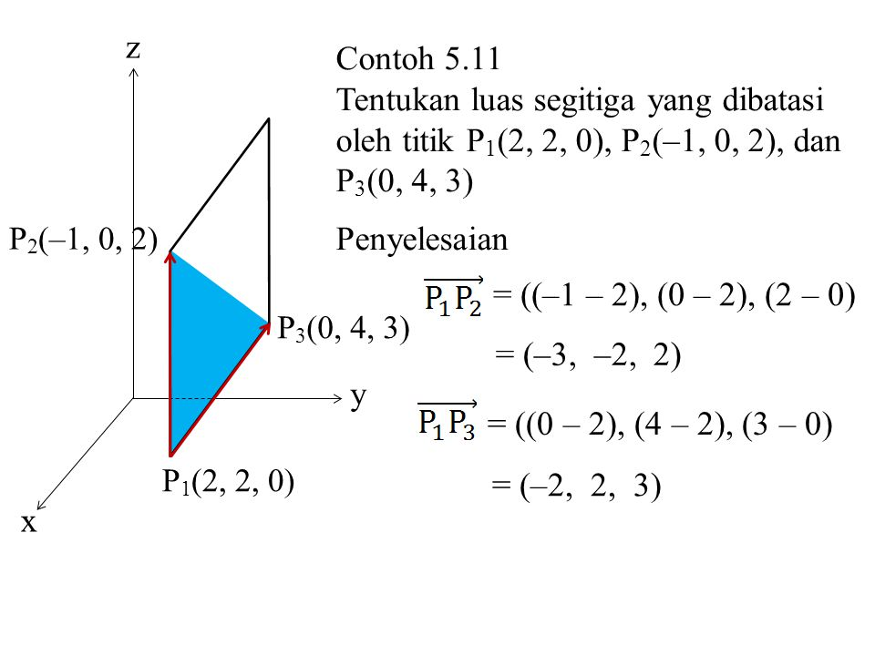 Tentukan luas segitiga yang dibatasi