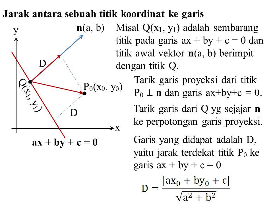 Jarak antara sebuah titik koordinat ke garis