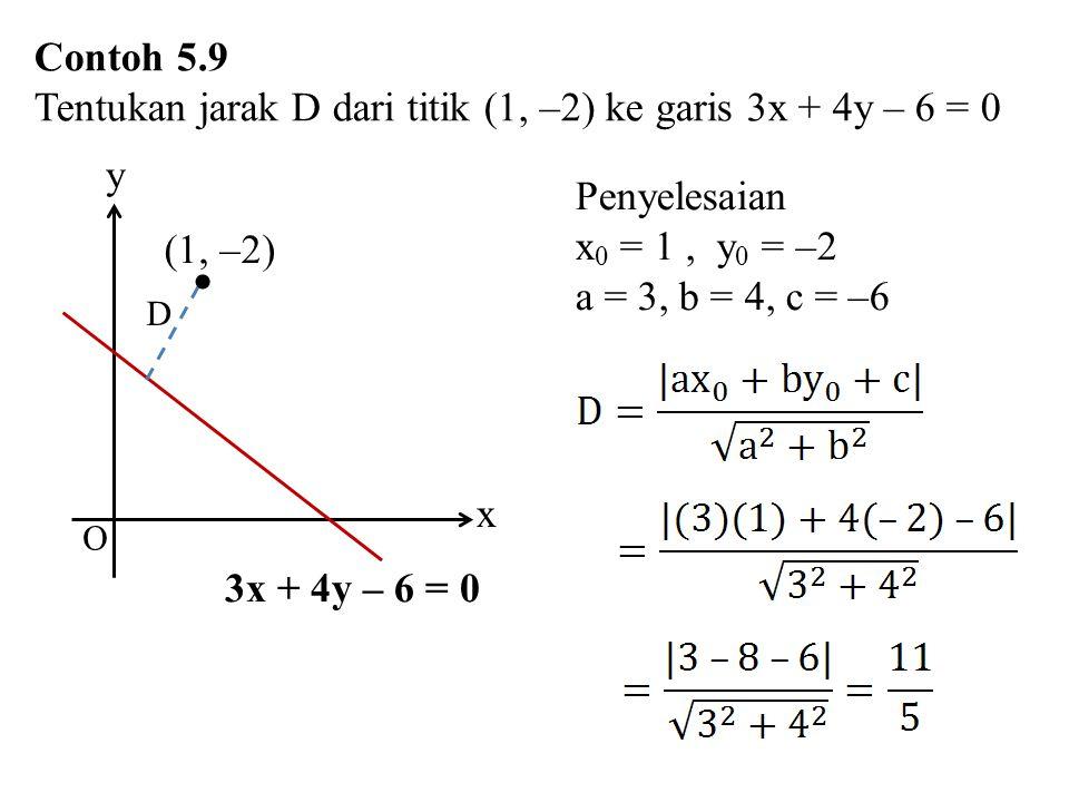 Tentukan jarak D dari titik (1, –2) ke garis 3x + 4y – 6 = 0