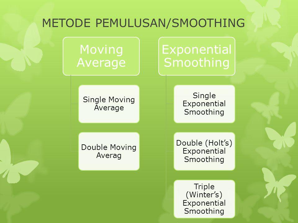 METODE PEMULUSAN/SMOOTHING