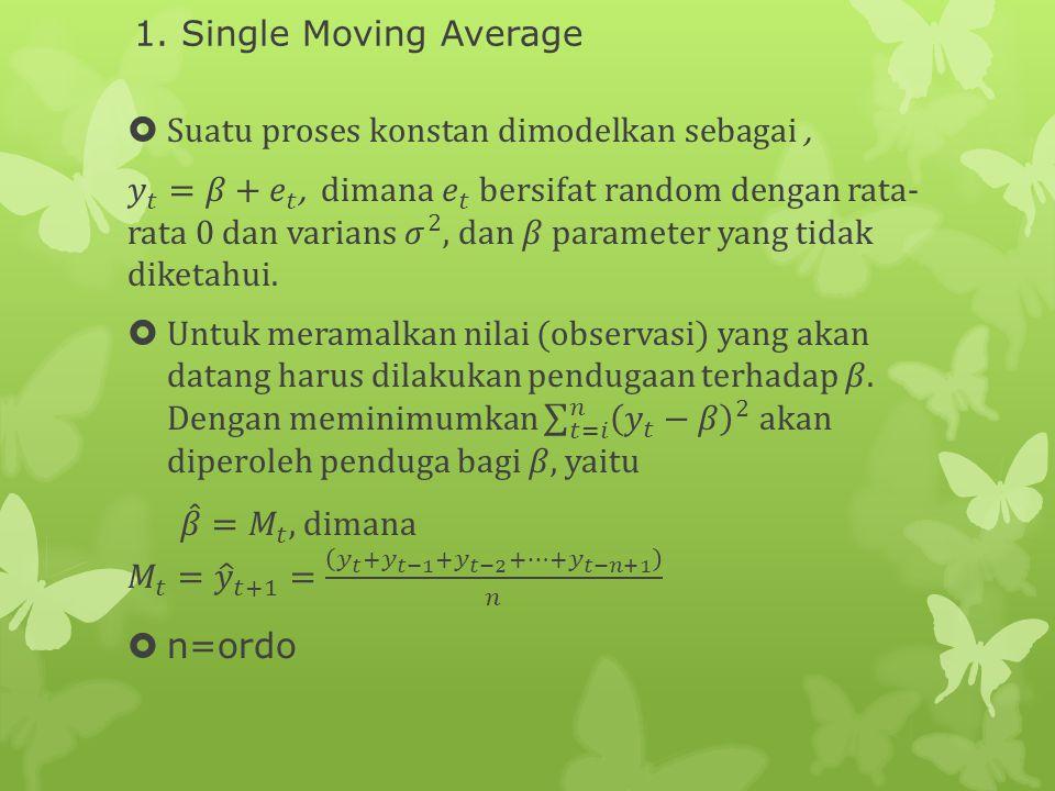 1. Single Moving Average Suatu proses konstan dimodelkan sebagai ,