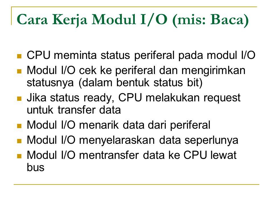 Cara Kerja Modul I/O (mis: Baca)