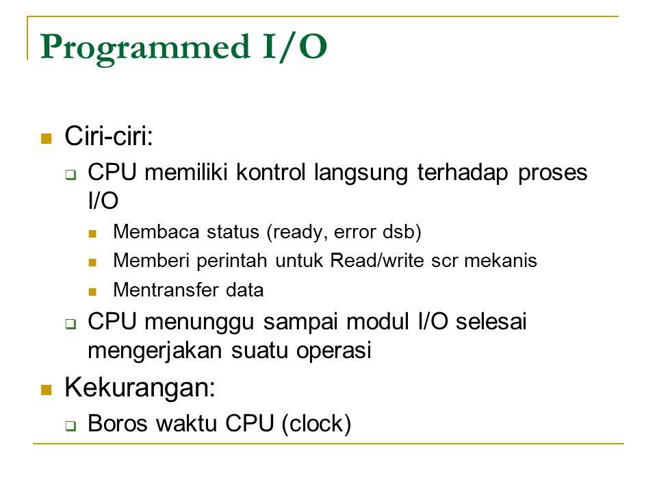 Programmed I/O Ciri-ciri: Kekurangan: