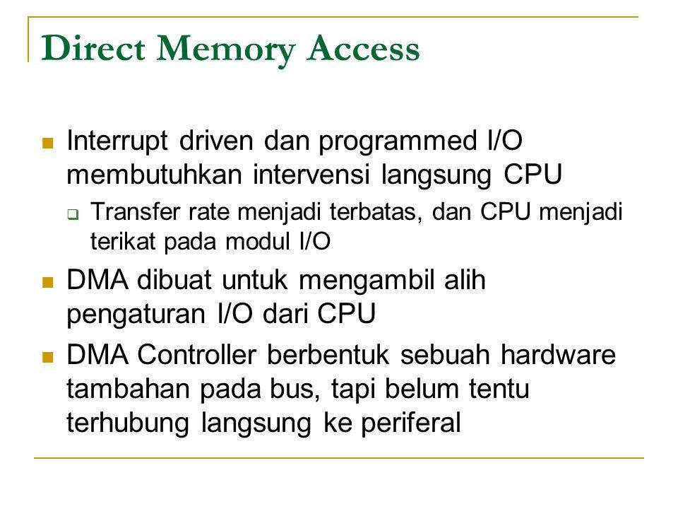 Direct Memory Access Interrupt driven dan programmed I/O membutuhkan intervensi langsung CPU.