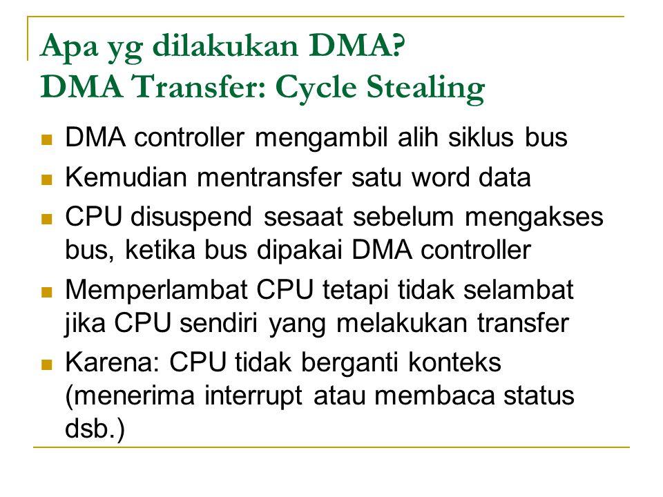Apa yg dilakukan DMA DMA Transfer: Cycle Stealing